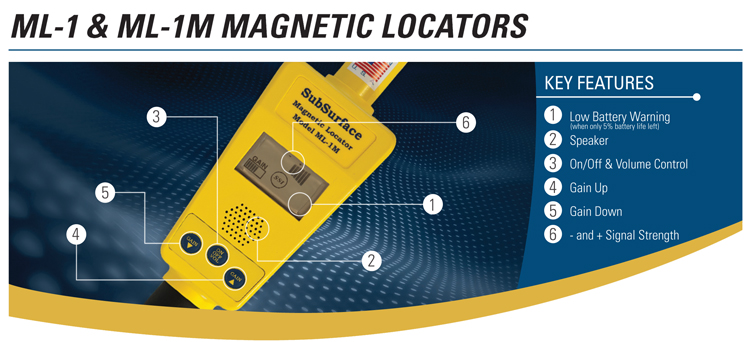 SubSurface Magnetic Locators
